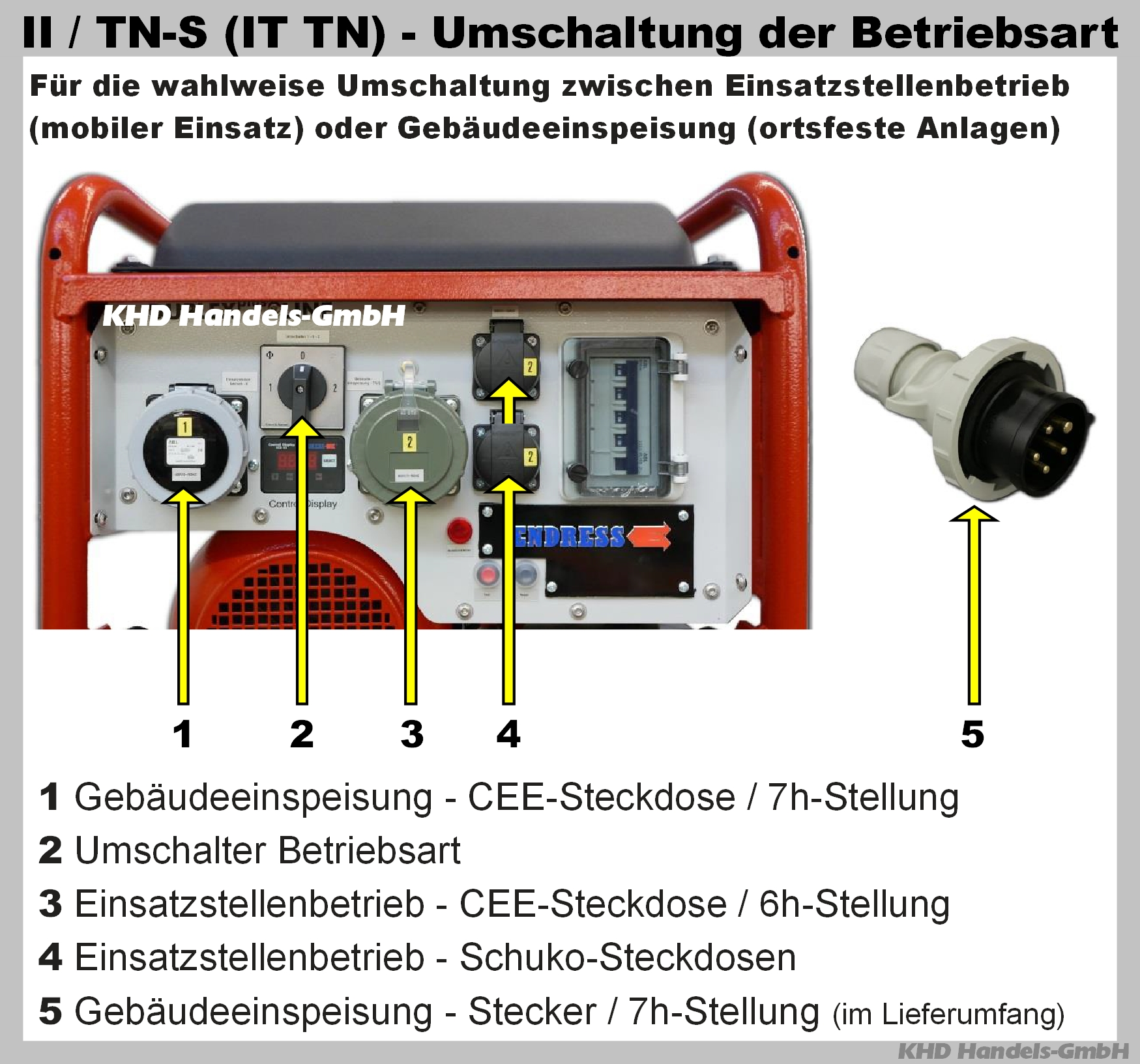 Wunderbar Verdrahtung Der Steckdose Fotos - Schaltplan Serie Circuit ...
